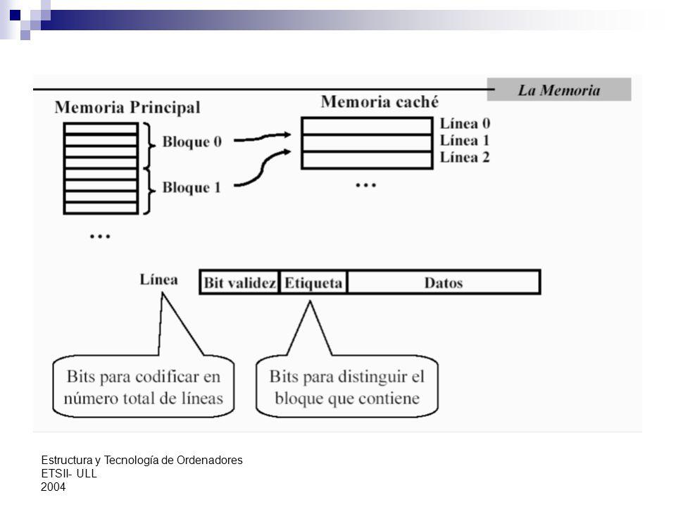 Estructura y Tecnología de Ordenadores
