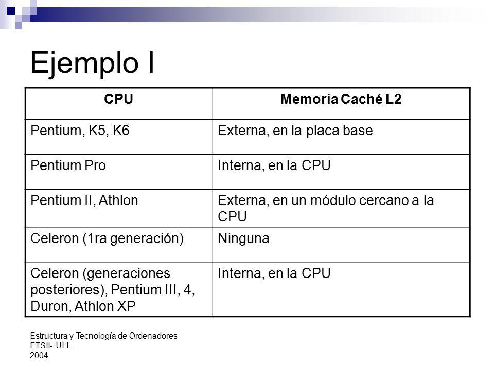 Ejemplo I CPU Memoria Caché L2 Pentium, K5, K6