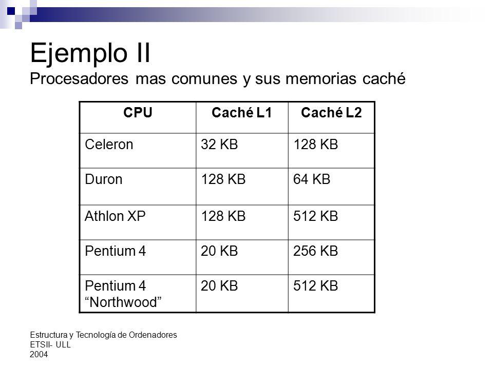 Ejemplo II Procesadores mas comunes y sus memorias caché