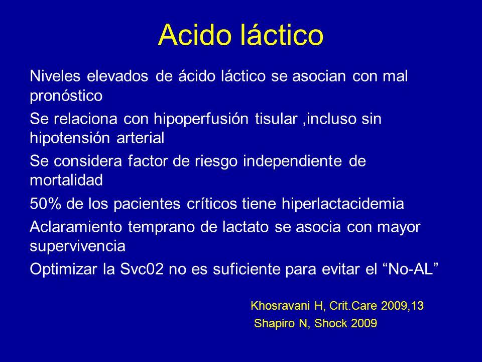 Acido láctico Niveles elevados de ácido láctico se asocian con mal pronóstico.