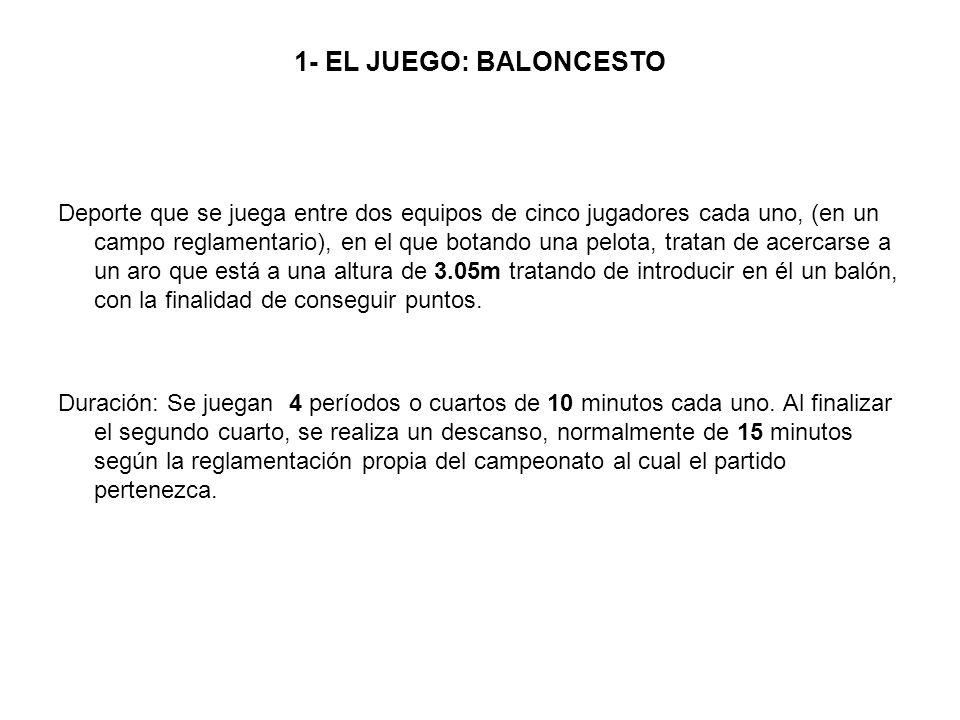 1- EL JUEGO: BALONCESTO