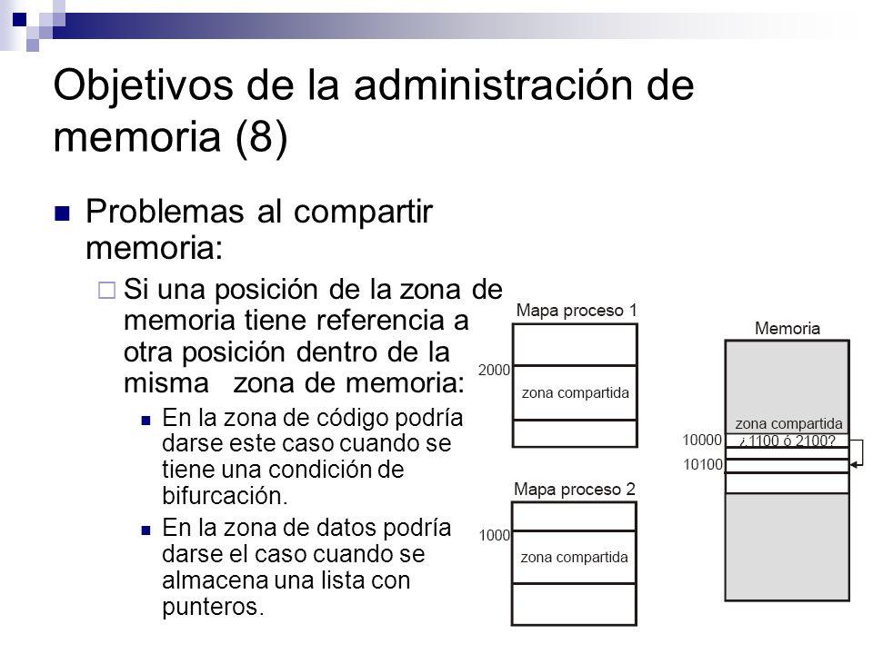 Objetivos de la administración de memoria (8)