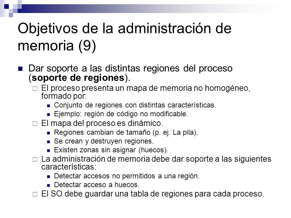 Objetivos de la administración de memoria (9)