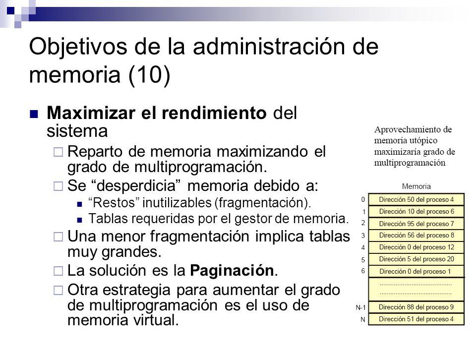 Objetivos de la administración de memoria (10)