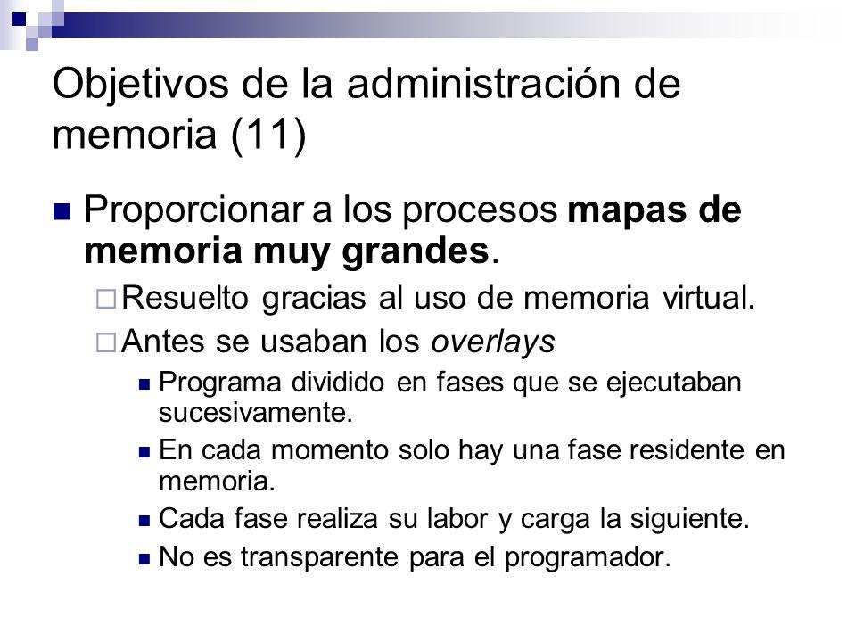 Objetivos de la administración de memoria (11)
