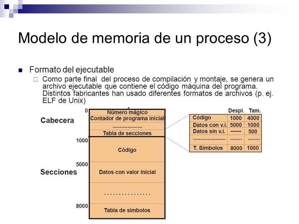 Modelo de memoria de un proceso (3)