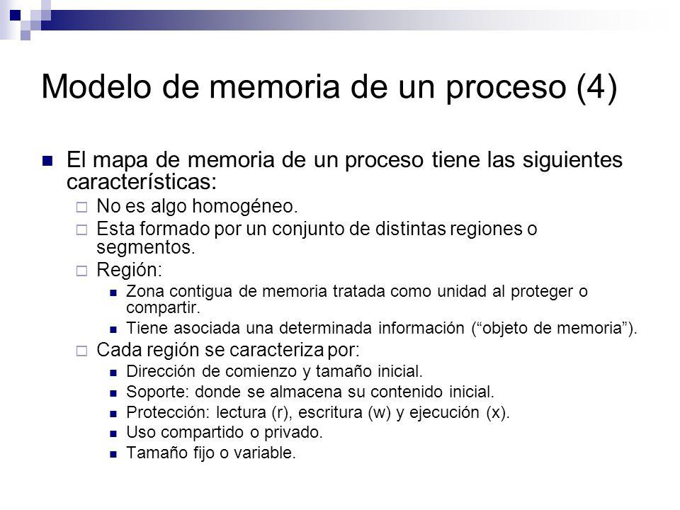 Modelo de memoria de un proceso (4)