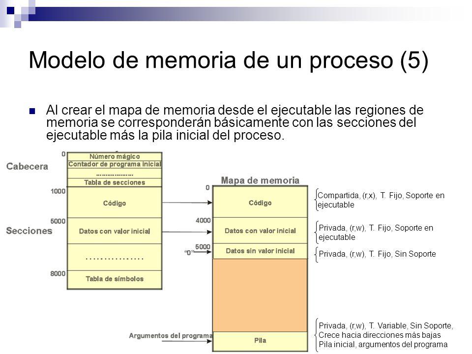 Modelo de memoria de un proceso (5)