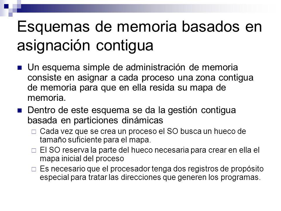 Esquemas de memoria basados en asignación contigua