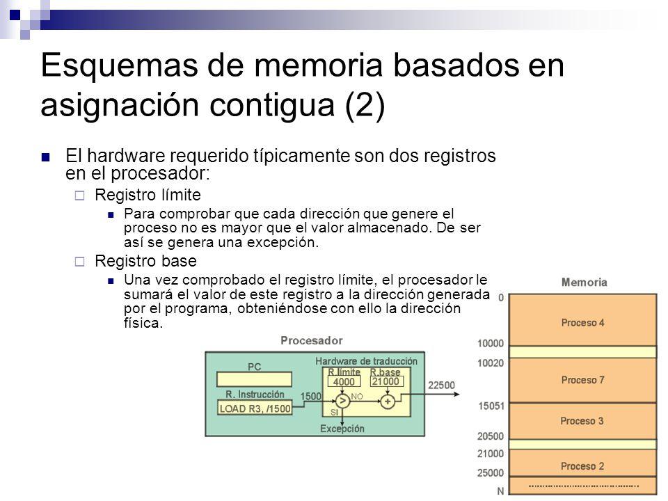 Esquemas de memoria basados en asignación contigua (2)