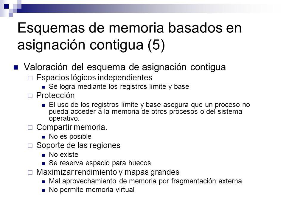 Esquemas de memoria basados en asignación contigua (5)