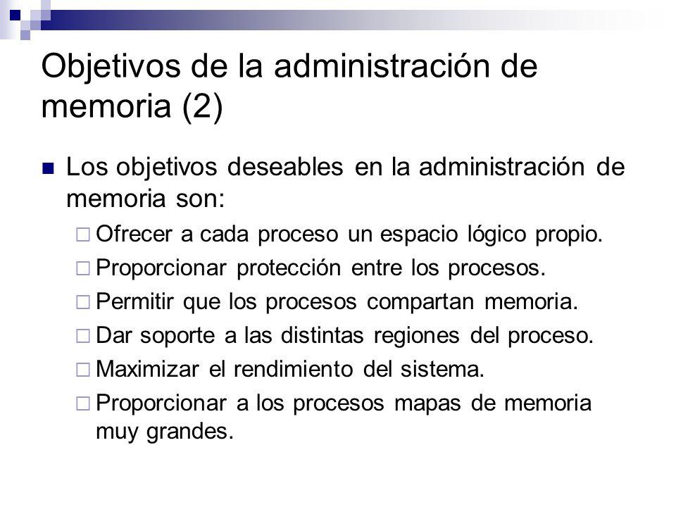 Objetivos de la administración de memoria (2)