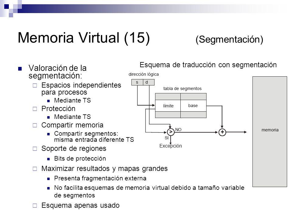 Memoria Virtual (15) (Segmentación)