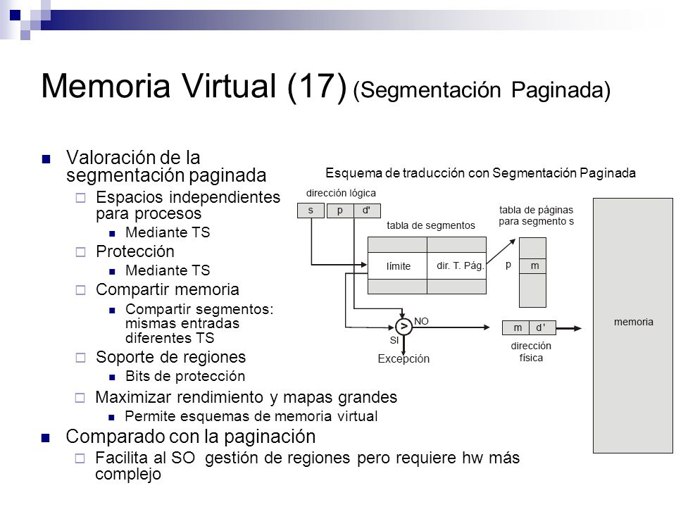 Memoria Virtual (17) (Segmentación Paginada)