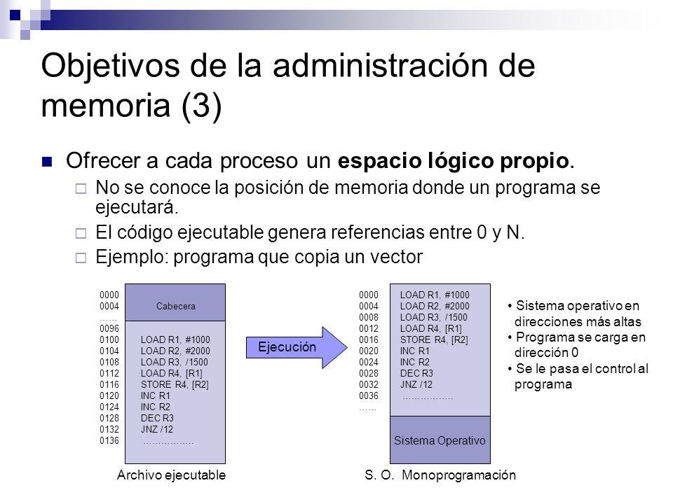 Objetivos de la administración de memoria (3)
