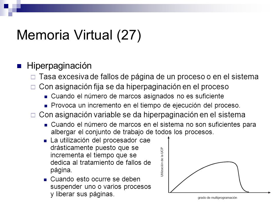 Memoria Virtual (27) Hiperpaginación