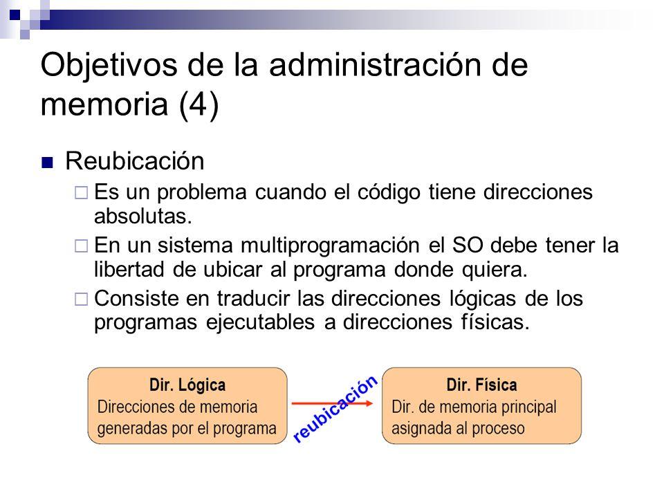 Objetivos de la administración de memoria (4)