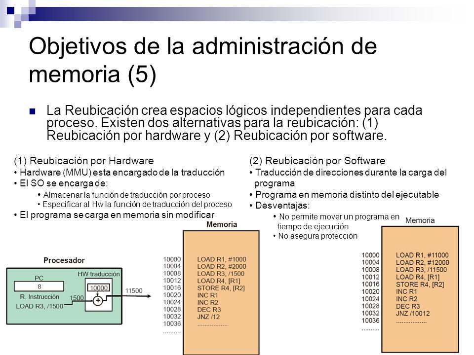 Objetivos de la administración de memoria (5)
