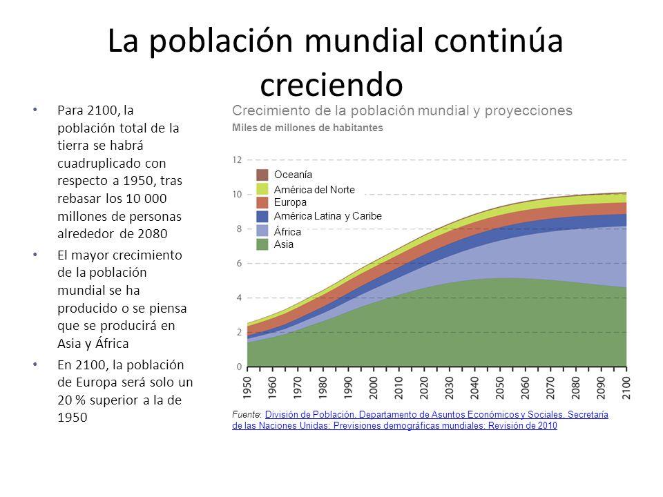 La población mundial continúa creciendo