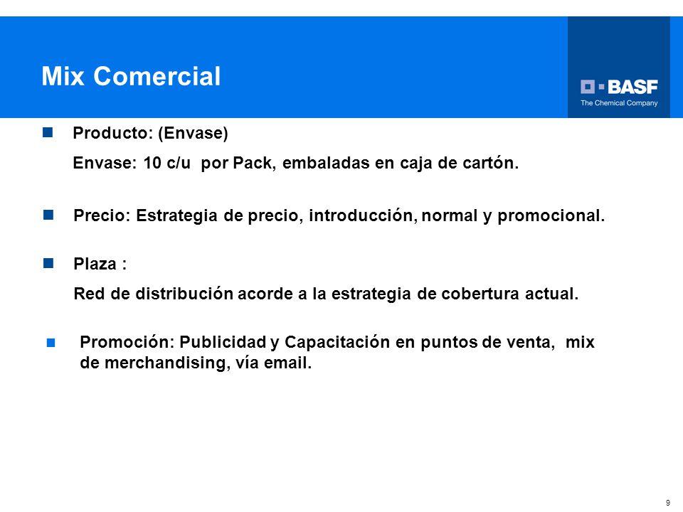 Mix Comercial Producto: (Envase)