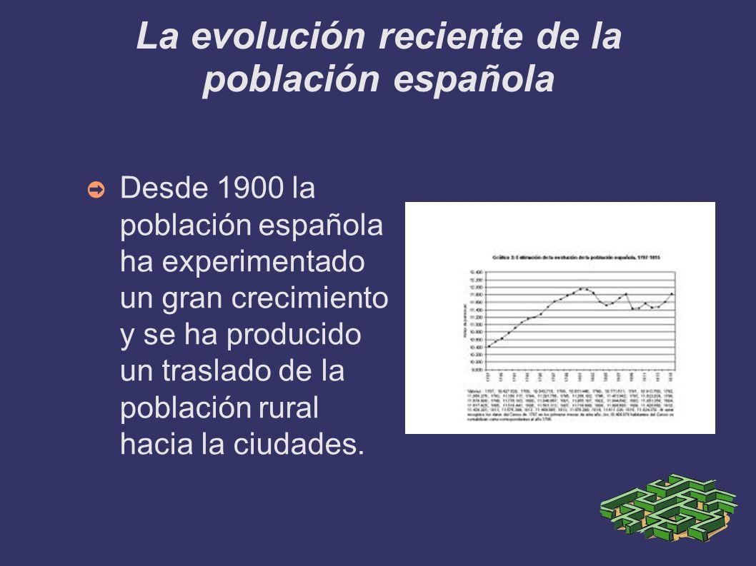 La evolución reciente de la población española