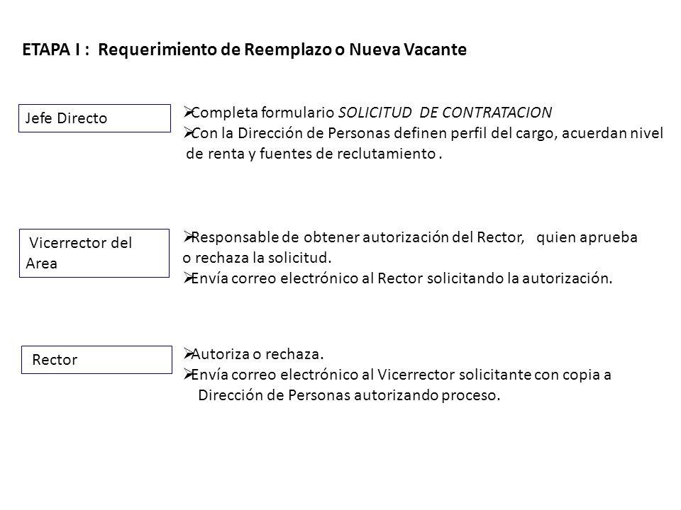 ETAPA I : Requerimiento de Reemplazo o Nueva Vacante