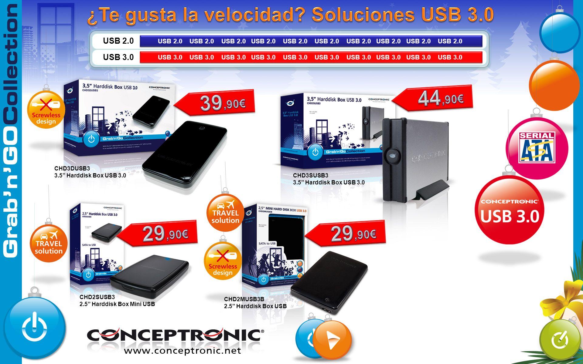 ¿Te gusta la velocidad Soluciones USB 3.0