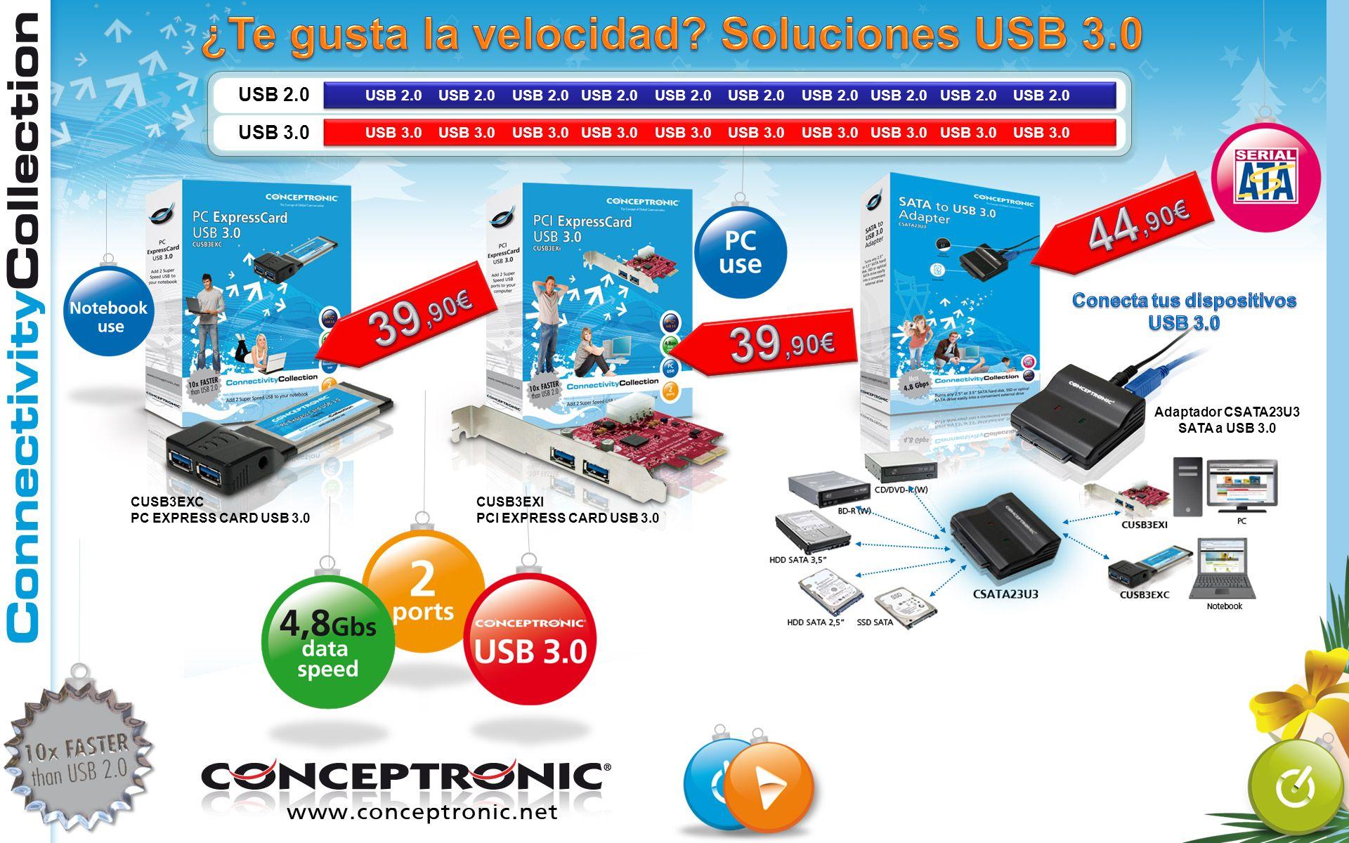 44 39 39 ¿Te gusta la velocidad Soluciones USB 3.0 ,90€ ,90€ ,90€