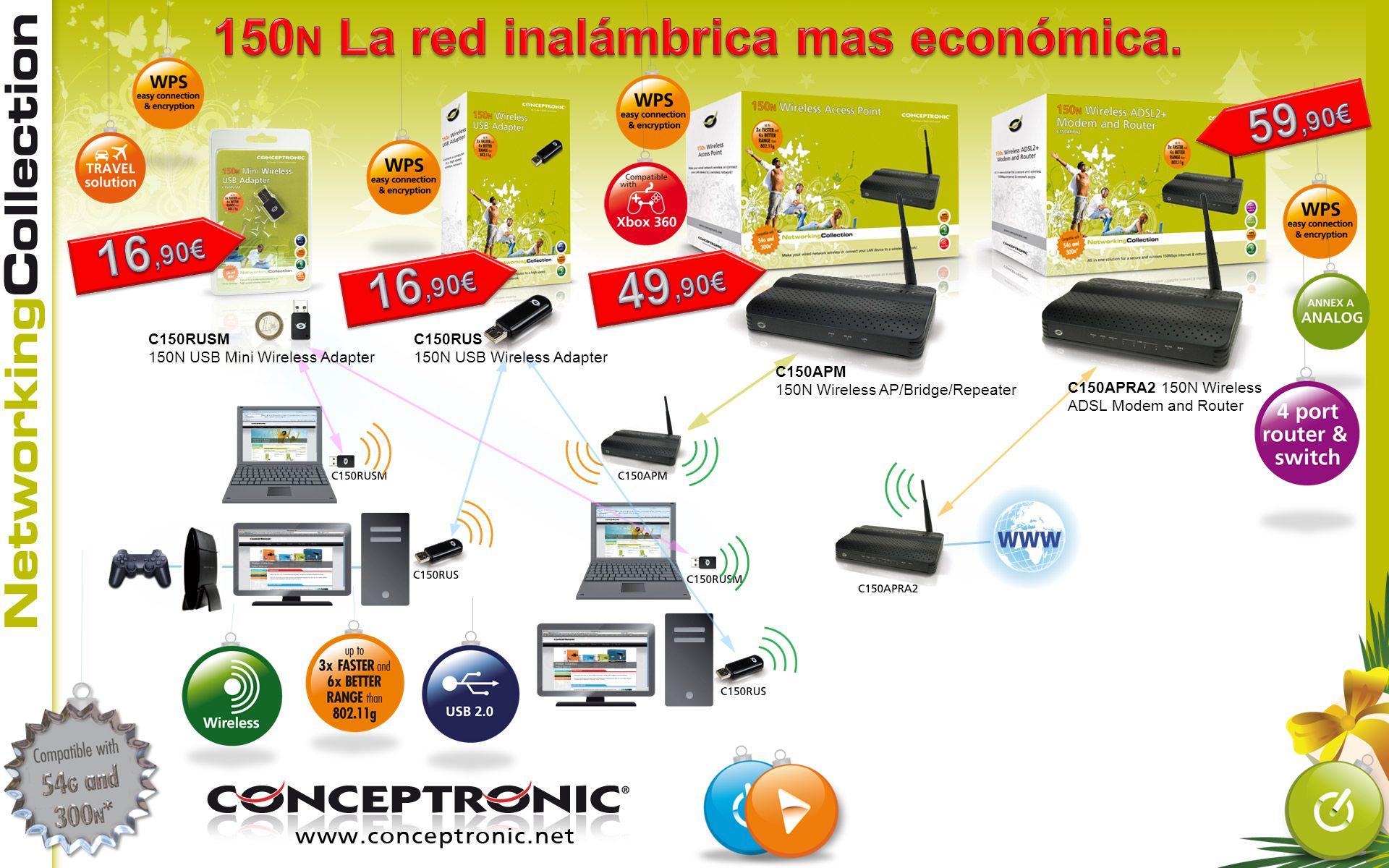 150N La red inalámbrica mas económica.