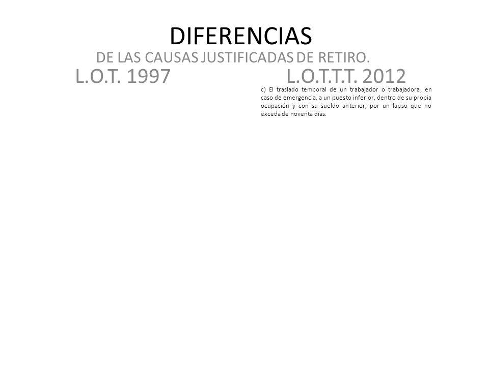 DE LAS CAUSAS JUSTIFICADAS DE RETIRO.
