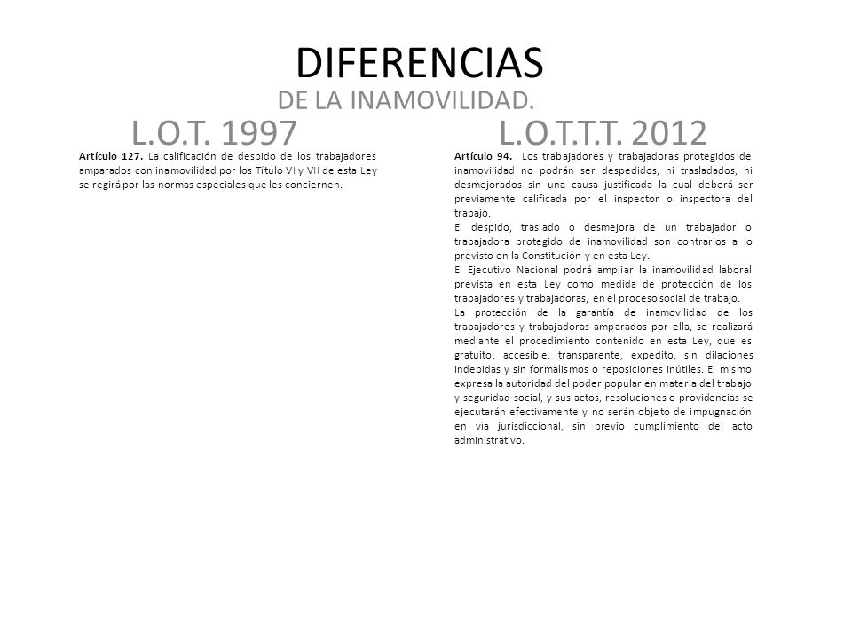 DIFERENCIAS L.O.T. 1997 L.O.T.T.T. 2012 DE LA INAMOVILIDAD.
