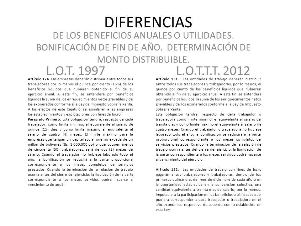 DIFERENCIAS DE LOS BENEFICIOS ANUALES O UTILIDADES. BONIFICACIÓN DE FIN DE AÑO. DETERMINACIÓN DE MONTO DISTRIBUIBLE.