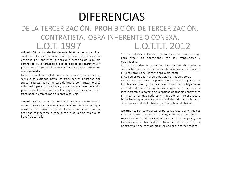 DIFERENCIAS DE LA TERCERIZACIÓN. PROHIBICIÓN DE TERCERIZACIÓN. CONTRATISTA. OBRA INHERENTE O CONEXA.