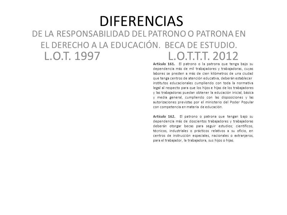DIFERENCIAS DE LA RESPONSABILIDAD DEL PATRONO O PATRONA EN EL DERECHO A LA EDUCACIÓN. BECA DE ESTUDIO.