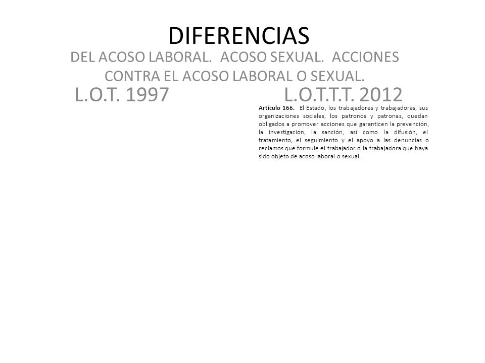 DIFERENCIAS DEL ACOSO LABORAL. ACOSO SEXUAL. ACCIONES CONTRA EL ACOSO LABORAL O SEXUAL. L.O.T. 1997.