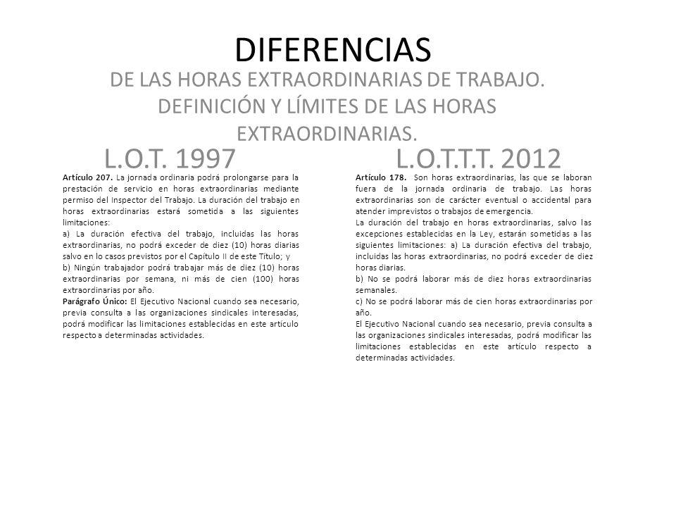 DIFERENCIAS DE LAS HORAS EXTRAORDINARIAS DE TRABAJO. DEFINICIÓN Y LÍMITES DE LAS HORAS EXTRAORDINARIAS.
