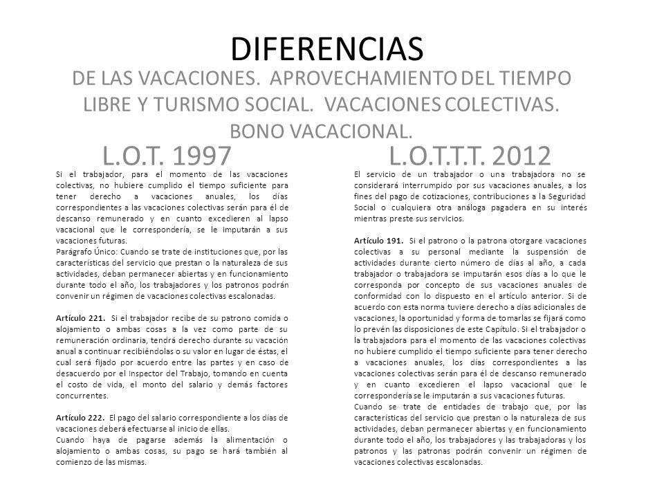 DIFERENCIAS DE LAS VACACIONES. APROVECHAMIENTO DEL TIEMPO LIBRE Y TURISMO SOCIAL. VACACIONES COLECTIVAS. BONO VACACIONAL.