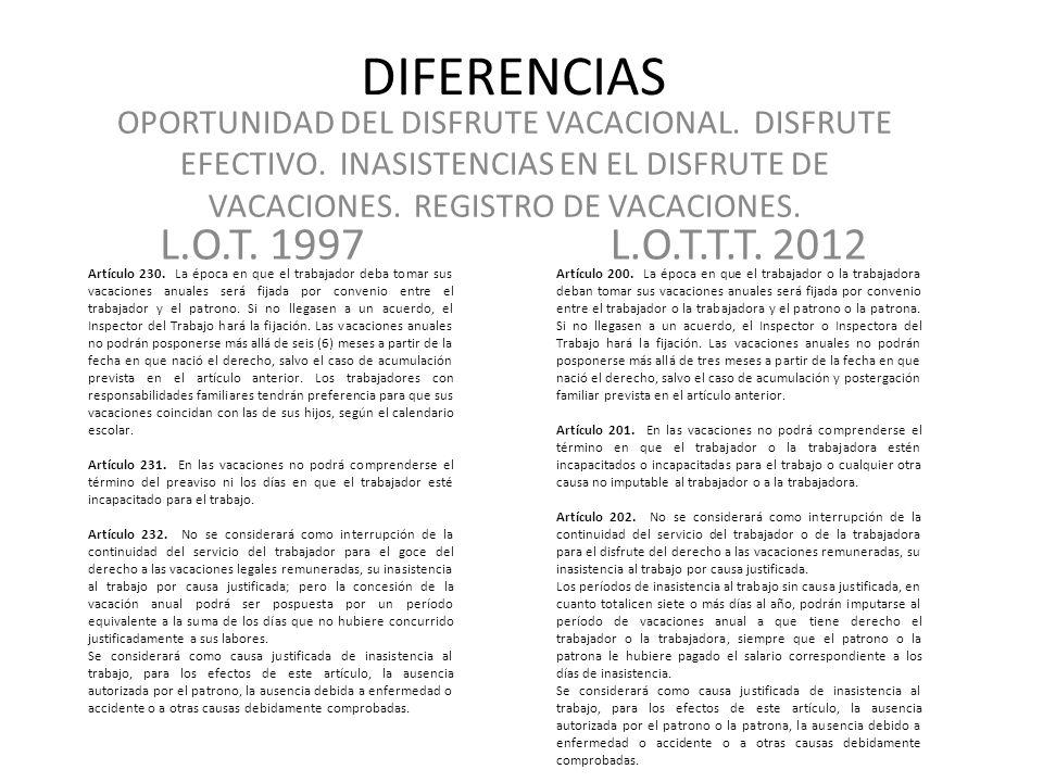 DIFERENCIAS OPORTUNIDAD DEL DISFRUTE VACACIONAL. DISFRUTE EFECTIVO. INASISTENCIAS EN EL DISFRUTE DE VACACIONES. REGISTRO DE VACACIONES.