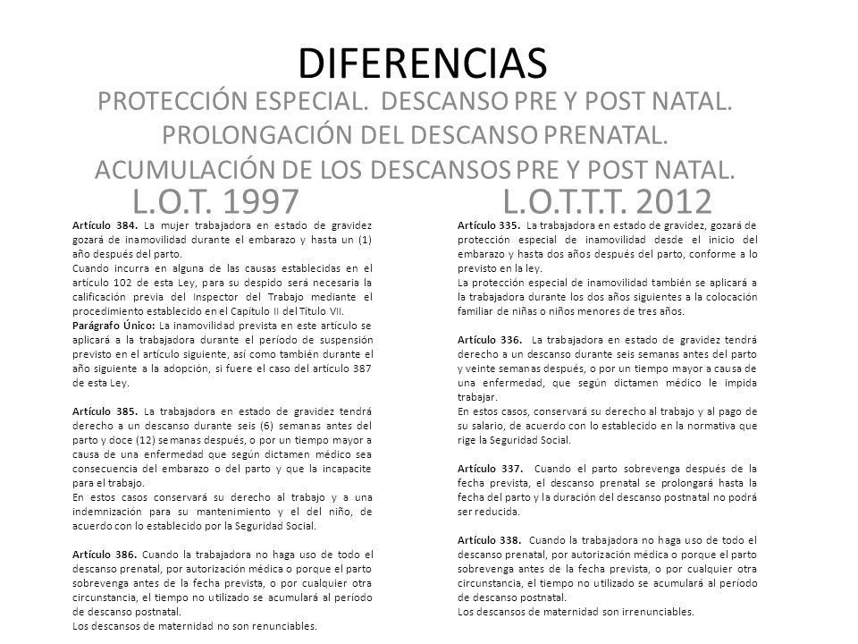 DIFERENCIAS PROTECCIÓN ESPECIAL. DESCANSO PRE Y POST NATAL. PROLONGACIÓN DEL DESCANSO PRENATAL. ACUMULACIÓN DE LOS DESCANSOS PRE Y POST NATAL.