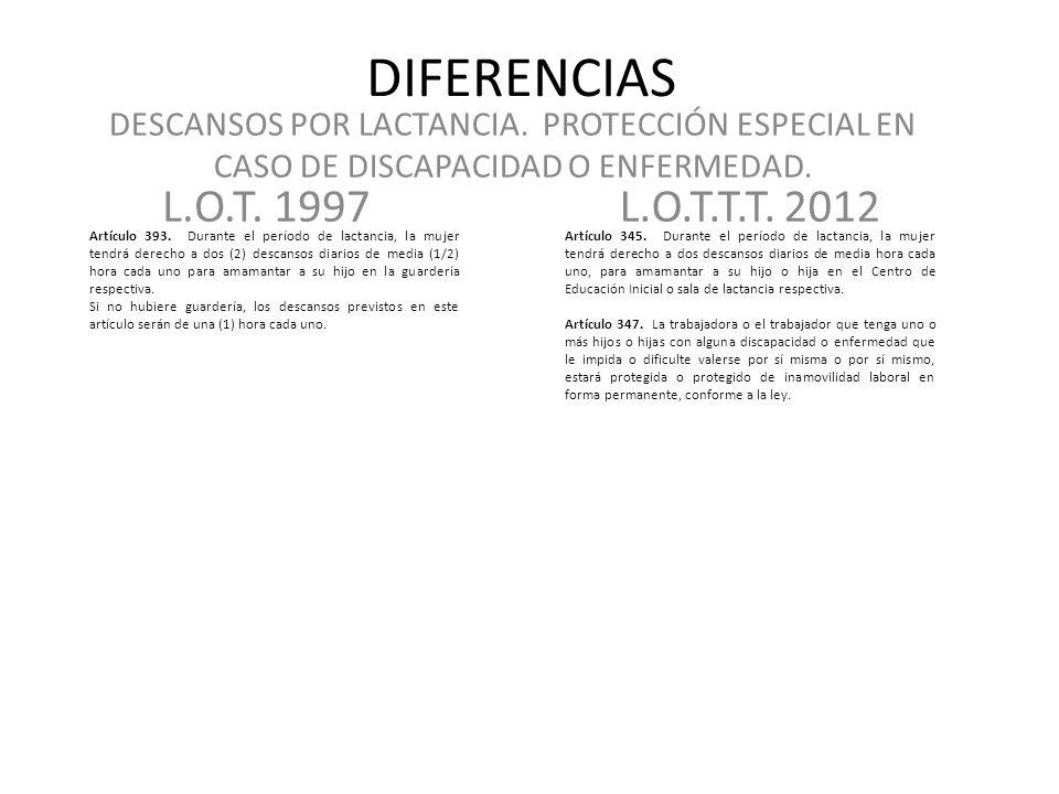 DIFERENCIAS DESCANSOS POR LACTANCIA. PROTECCIÓN ESPECIAL EN CASO DE DISCAPACIDAD O ENFERMEDAD. L.O.T. 1997.