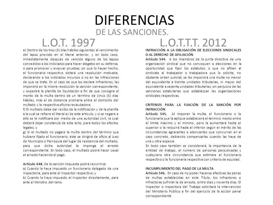 DIFERENCIAS L.O.T. 1997 L.O.T.T.T. 2012 DE LAS SANCIONES.