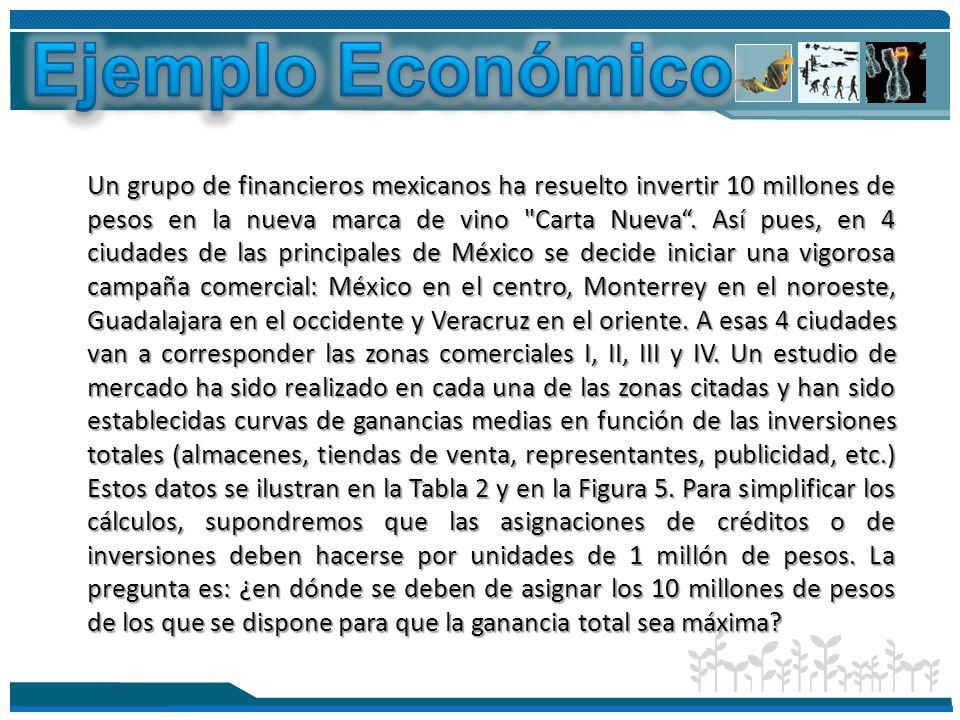 Ejemplo Económico