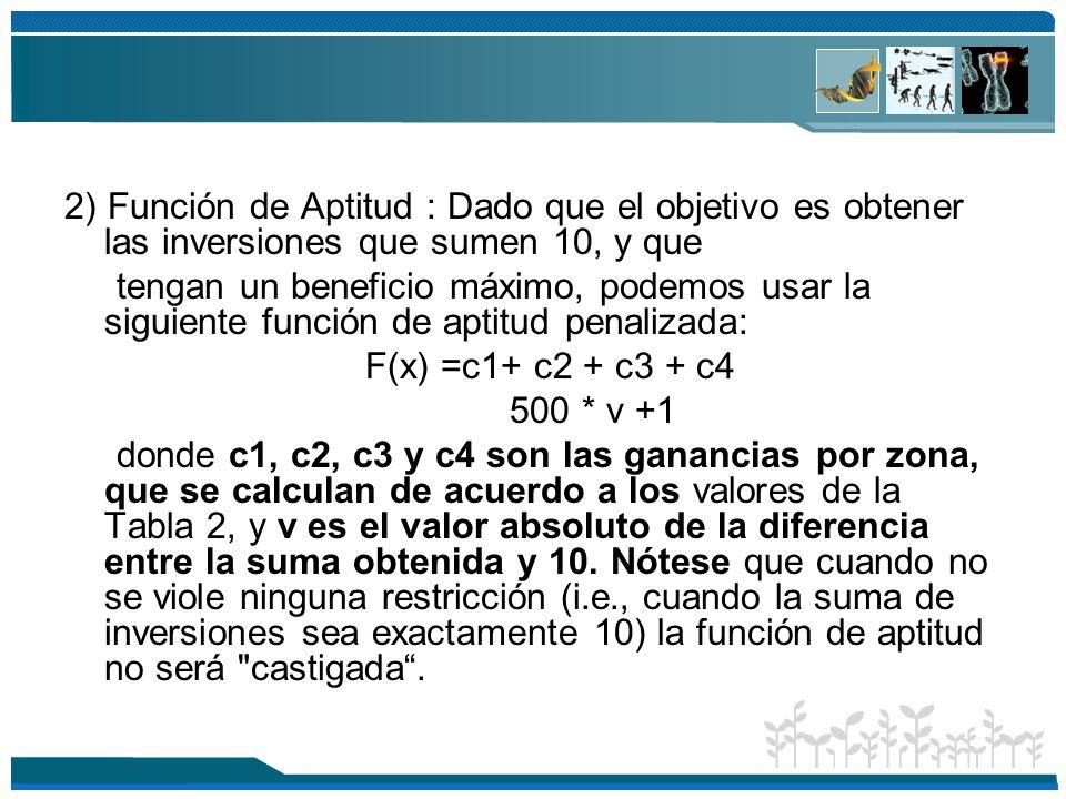 2) Función de Aptitud : Dado que el objetivo es obtener las inversiones que sumen 10, y que