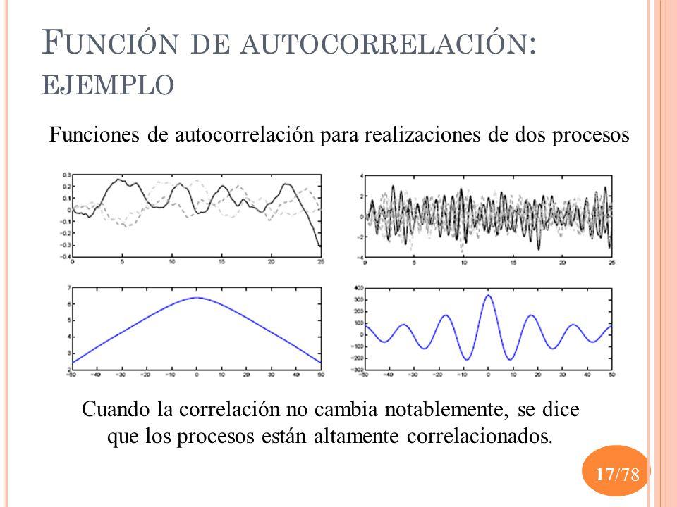 Función de autocorrelación: ejemplo