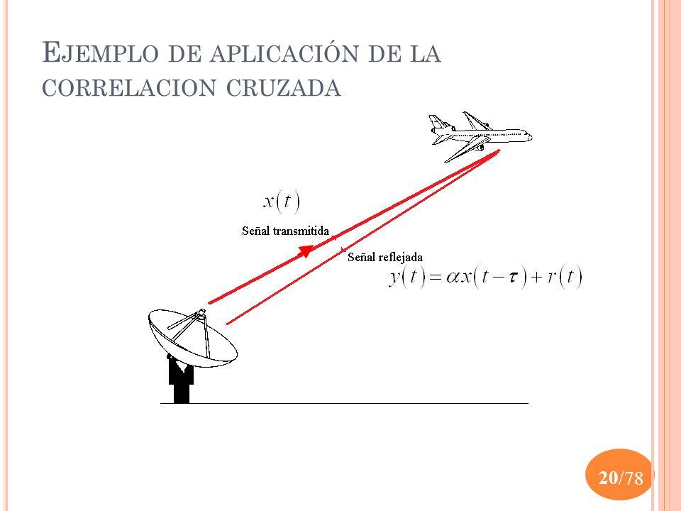 Ejemplo de aplicación de la correlacion cruzada