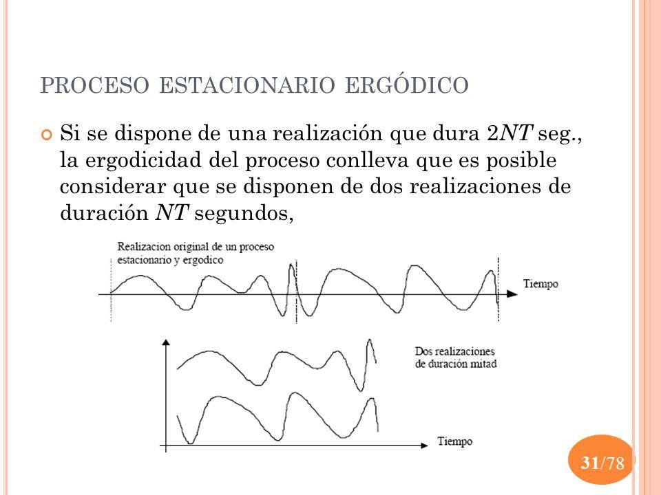 proceso estacionario ergódico