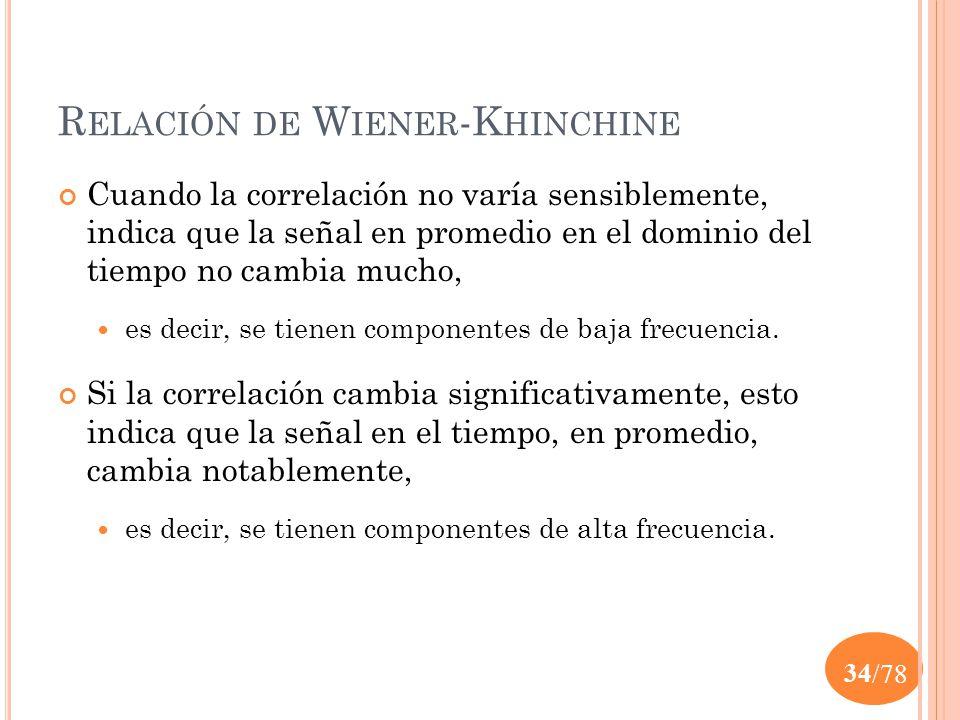 Relación de Wiener-Khinchine