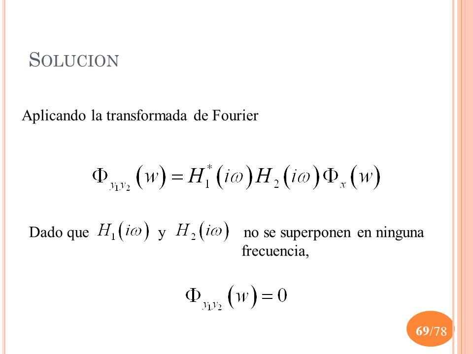 Solucion Aplicando la transformada de Fourier Dado que y