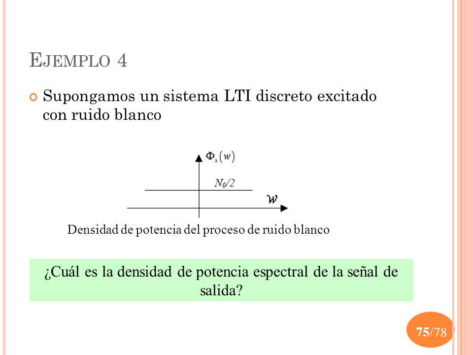 ¿Cuál es la densidad de potencia espectral de la señal de salida