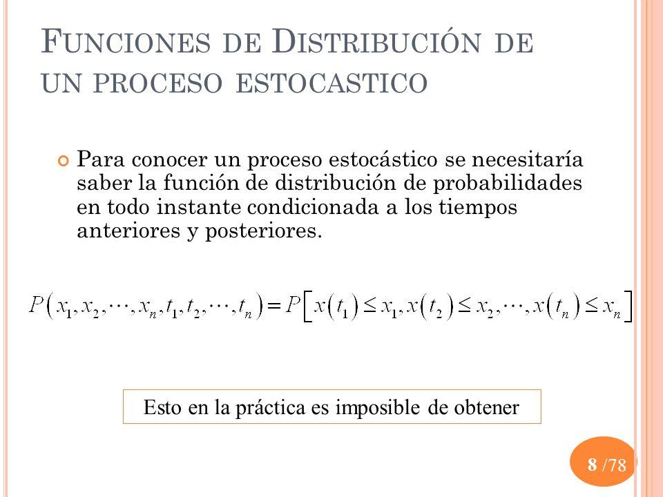 Funciones de Distribución de un proceso estocastico